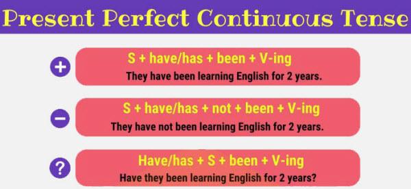 گرامر زمان حال کامل استمراری در انگلیسی