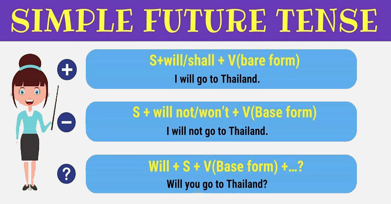 گرامر آینده ساده در انگلیسی
