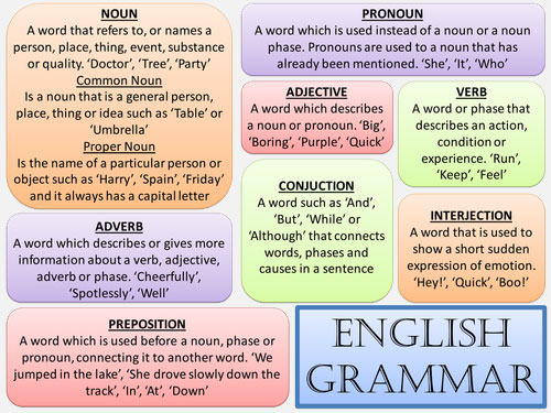 روش یادگرفتن گرامر انگلیسی